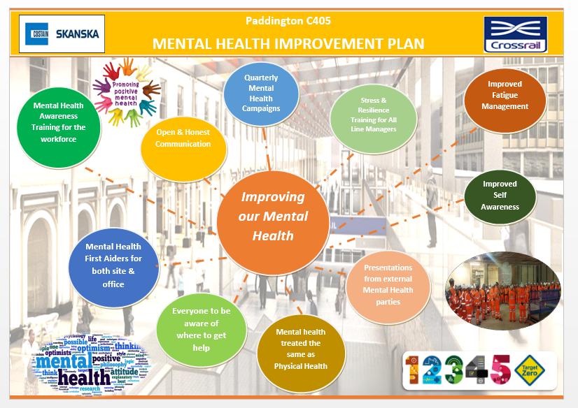 Beating The Mental Health Stigma Best Practice Hub